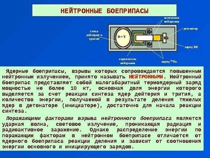 Нейтронная бомба - neutron bomb
