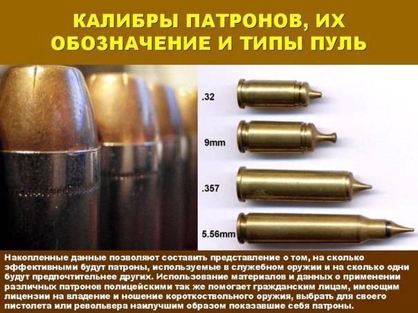 Что такое калибр? калибры гладкоствольного и нарезного оружия