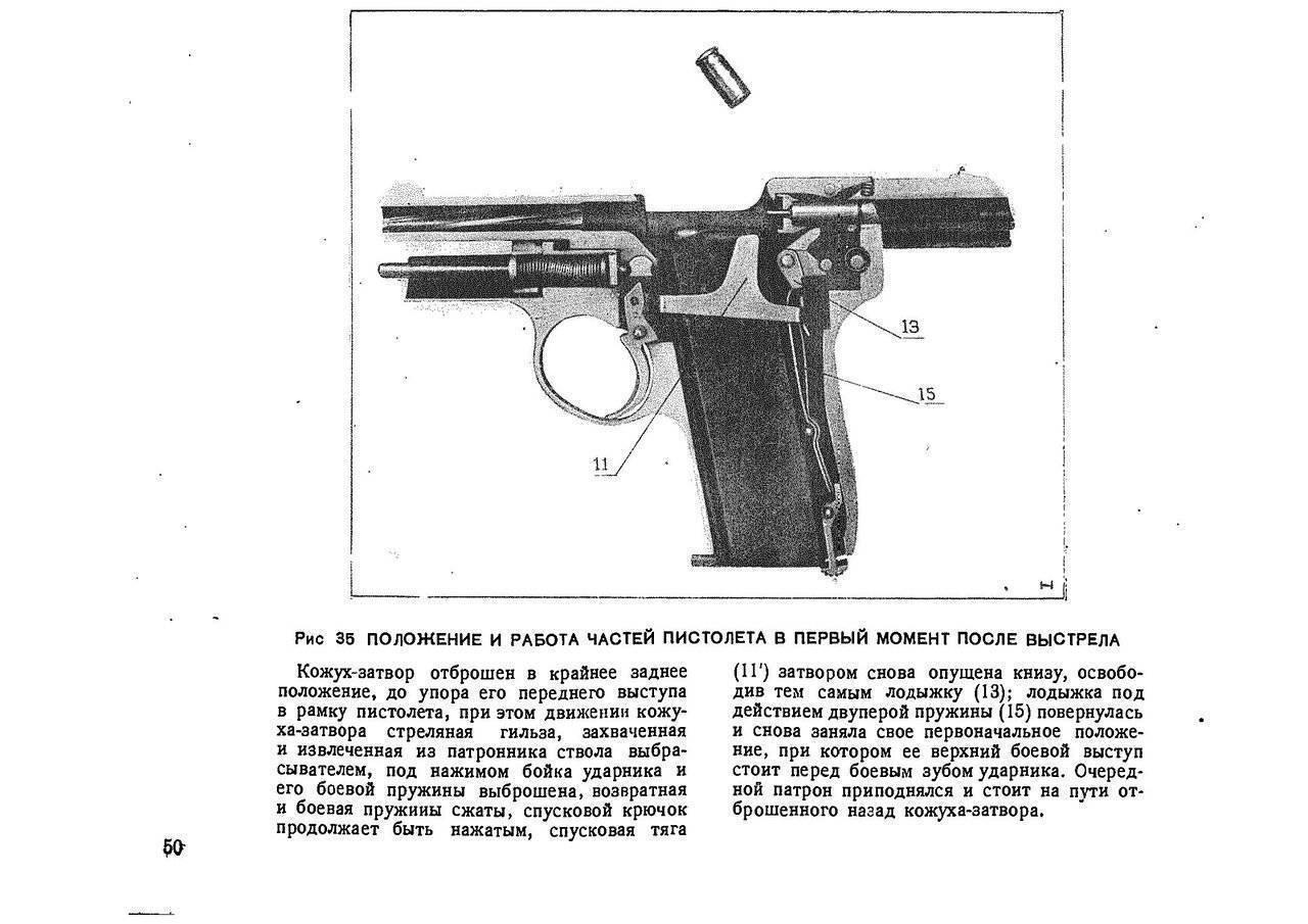 Пистолет «тк»