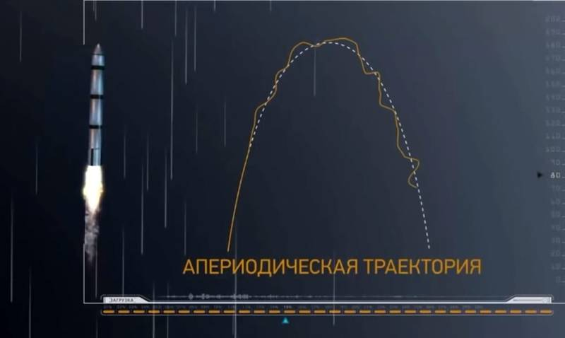 Настильная траектория