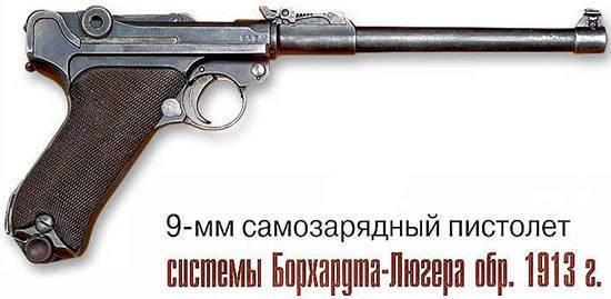 Пистолет Borchardt-Luger model 1900