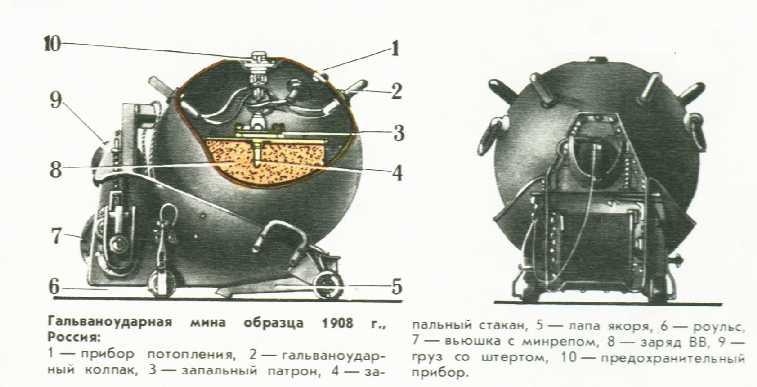 Глубинная бомба википедия