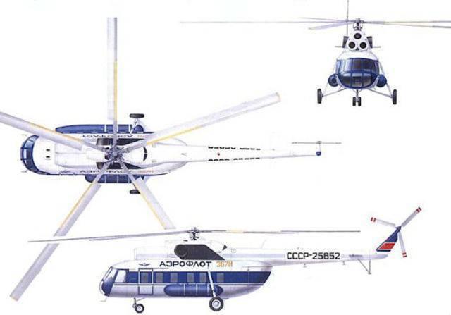 Вертолёт Ми-8 – верная «восьмёрка» уже более чем полвека