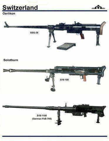 Противотанковое ружье Solothurn S18