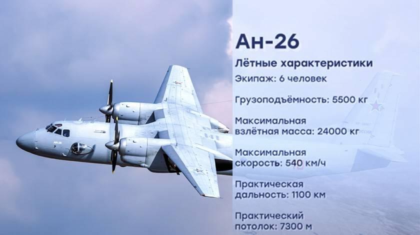 Военно-транспортный самолет ан-12 — обзор, вооружение, характеристики