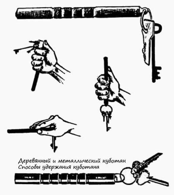 Куботан — компактное средство защиты