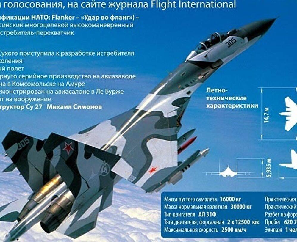 Су-27 атакующая кобра