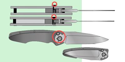 Ножи - всё о ножах: виды ножей | складной нож