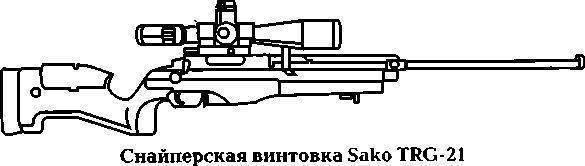 Sako trg — википедия с видео // wiki 2