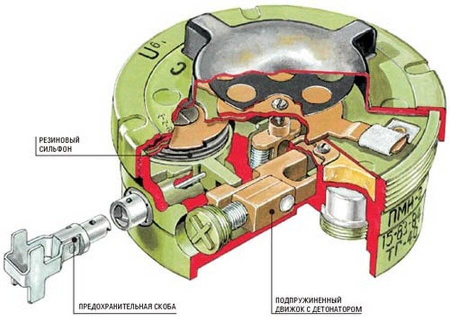 Инженерные боеприпасы (пмн-4) - pmn-4.html