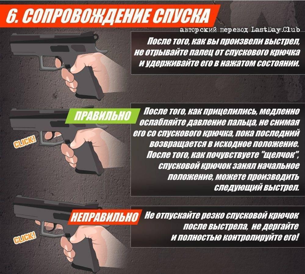 Первые тренировки с начинающими стрелками при стрельбе из пистолета (пособие тренеру)