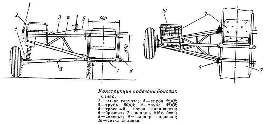 Камаз-53212: технические характеристики