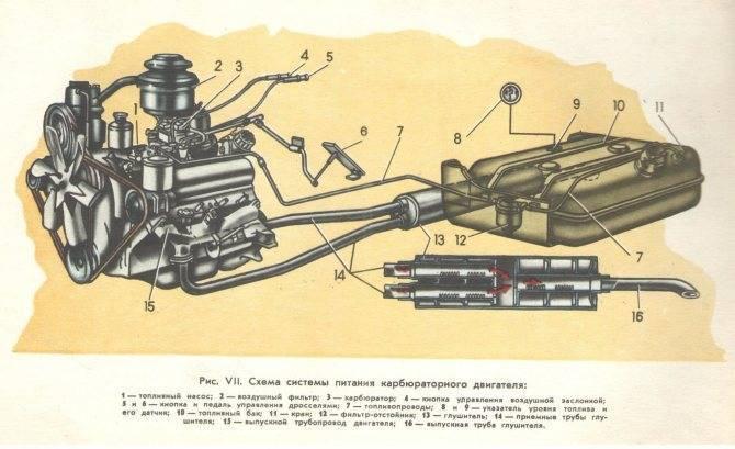 Зил-131: технические характеристики