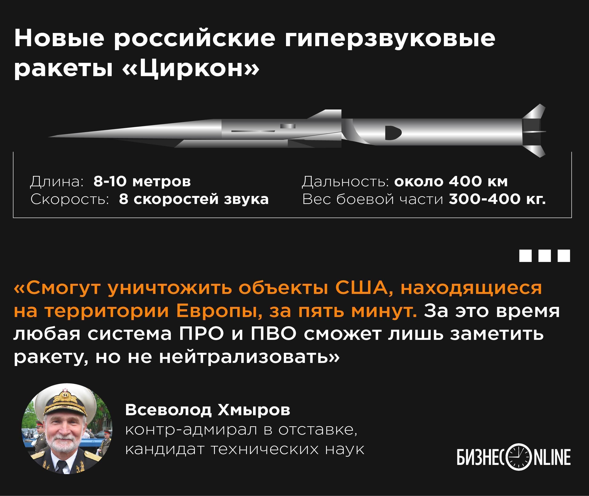 Стремительный бросок русского циркона
