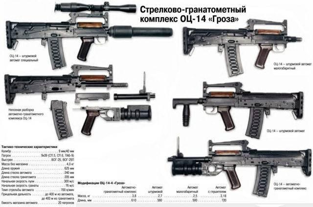 """Оц-14 """"гроза"""": достоинства и недостатки"""