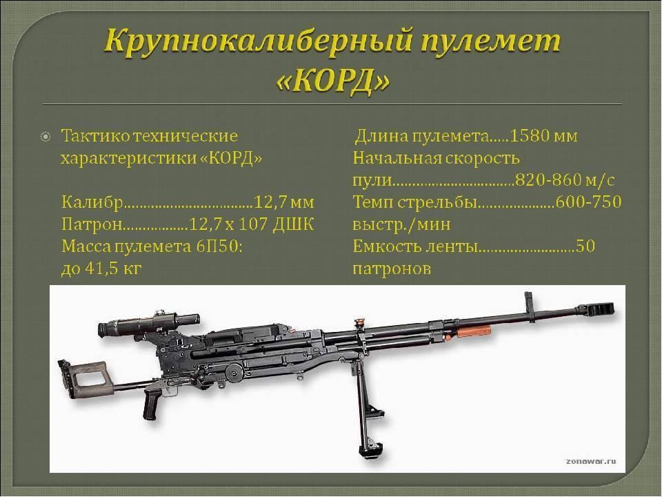 Нсв-12,7 — википедия с видео // wiki 2