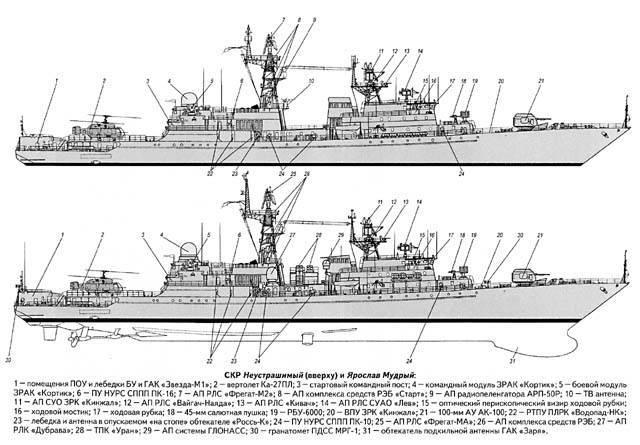 Сторожевые корабли проекта 11540 — википедия