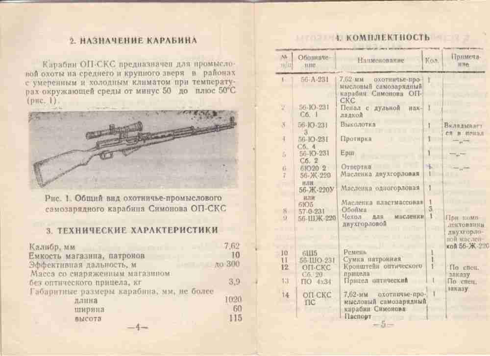 Охотничий карабин ОП-СКС