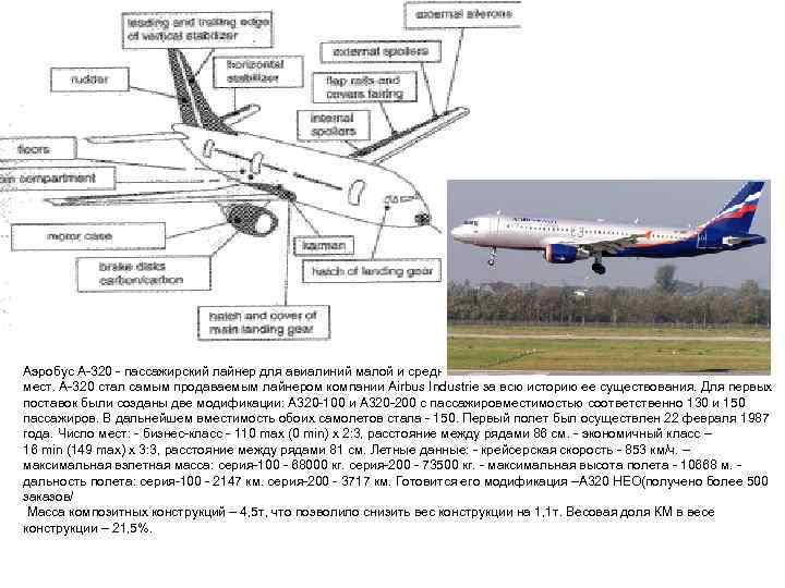 Airbus a350 xwb — википедия. что такое airbus a350 xwb