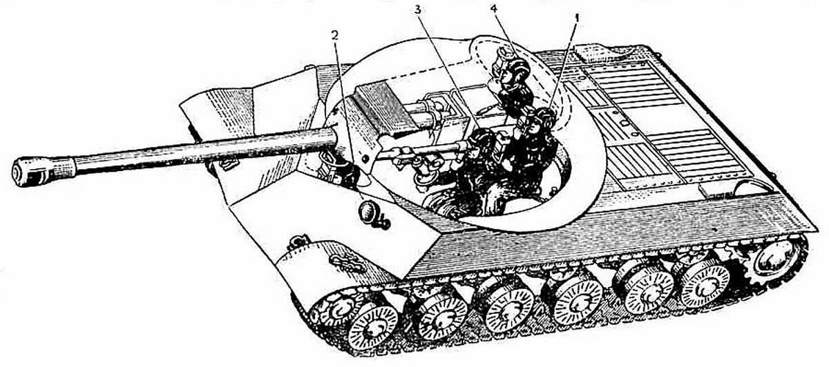 Читать онлайн книгу супертанки сталина ис-7 и др. сверхтяжелые танки ссср - максим коломиец бесплатно. 6-я страница текста книги.