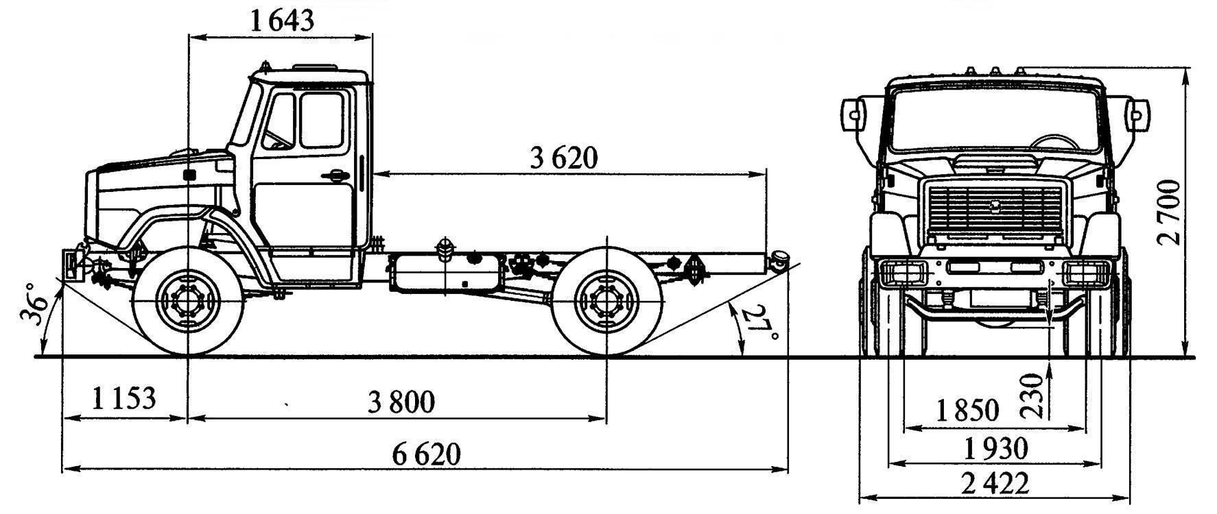 Зил 4332 технические характеристики