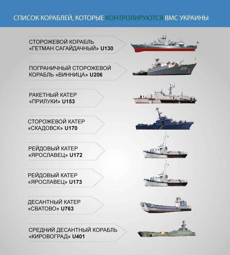 Классификация кораблей — global wiki. wargaming.net
