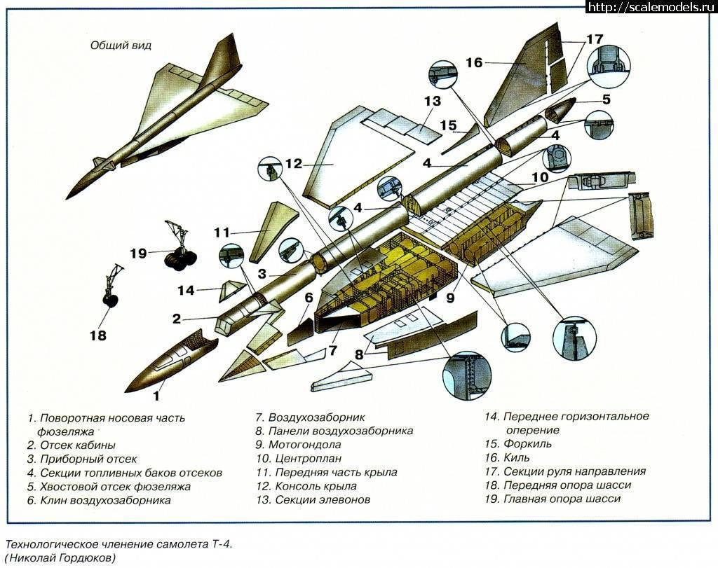 Самолет т-4 сотка фото. видео. скорость. вооружение. ттх