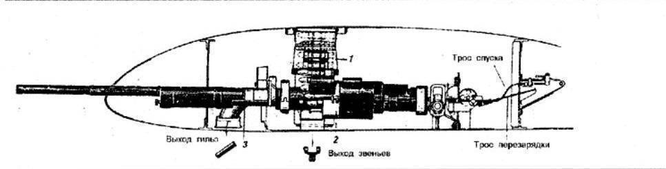 Авиационные пушки. швак – скорострельная пила советских истребителей