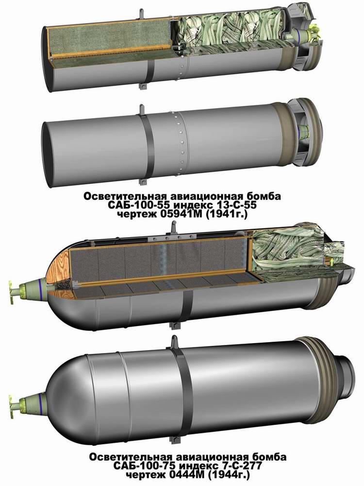 Авиационные бомбы (россия) — википедия переиздание // wiki 2