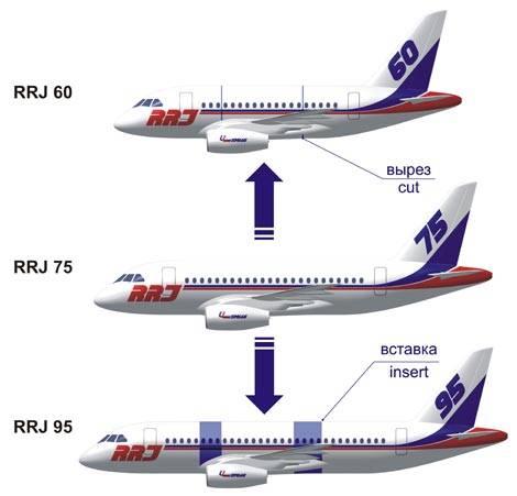 Пассажирский авиалайнер Sukhoi Superjet 100