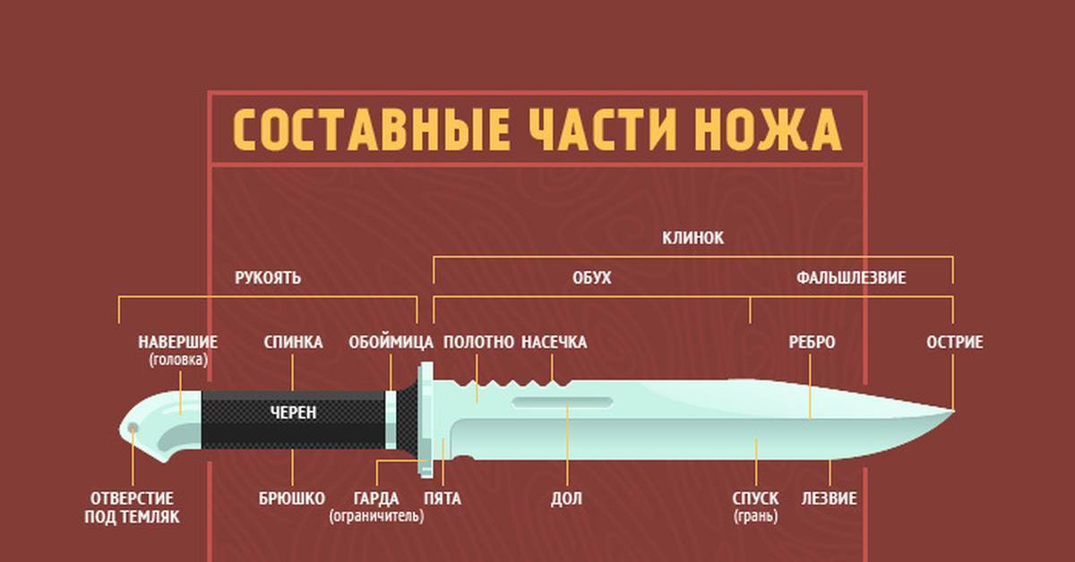 Баллистический нож. нож с отделяемым клинком