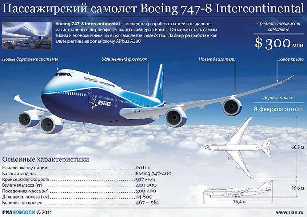 Самолет ан-148. ан-148-100: технические характеристики и фото