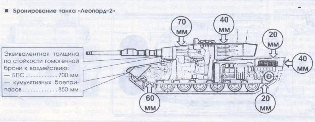 Т-55 — советский средний танк 1958-1979 гг.
