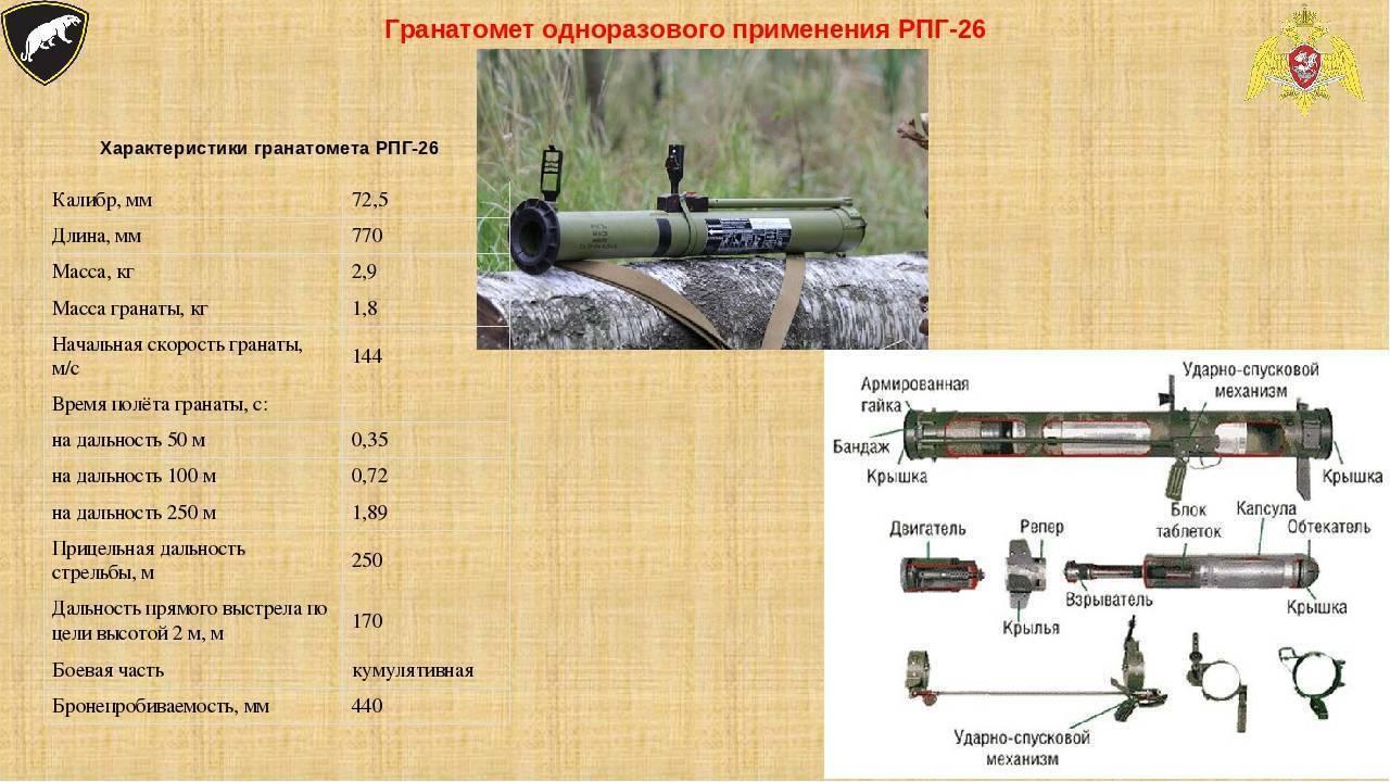 Гранатомет спг-9 копье. фото. видео. ттх. устройство