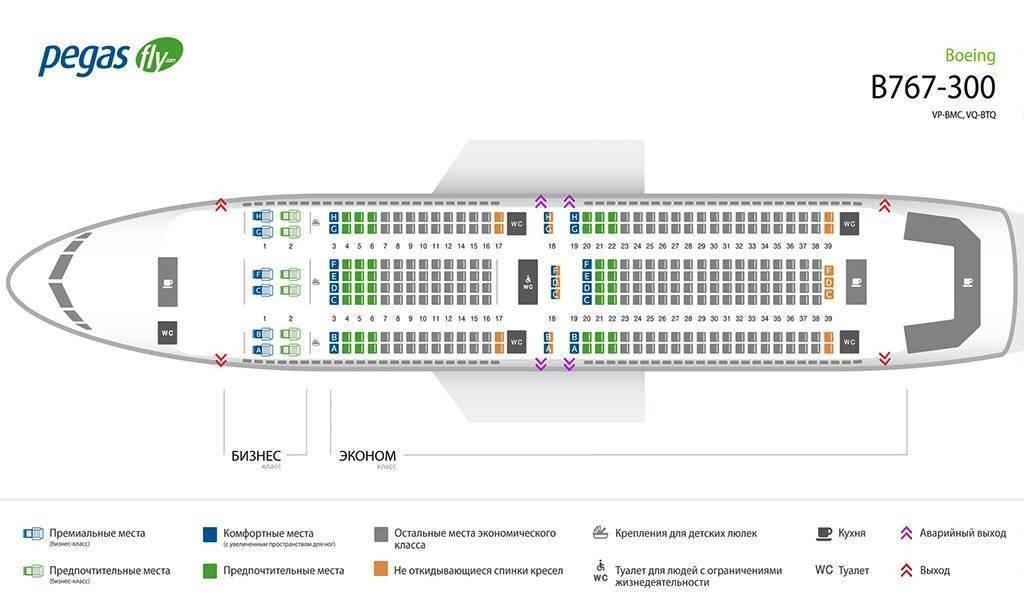 Boeing 747-400: обзор самолета, схема салона и лучшие места