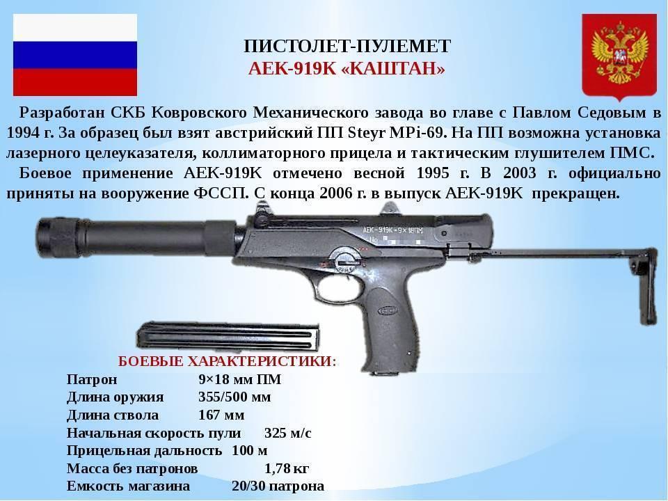 Пистолет-пулемет Jati-Matic