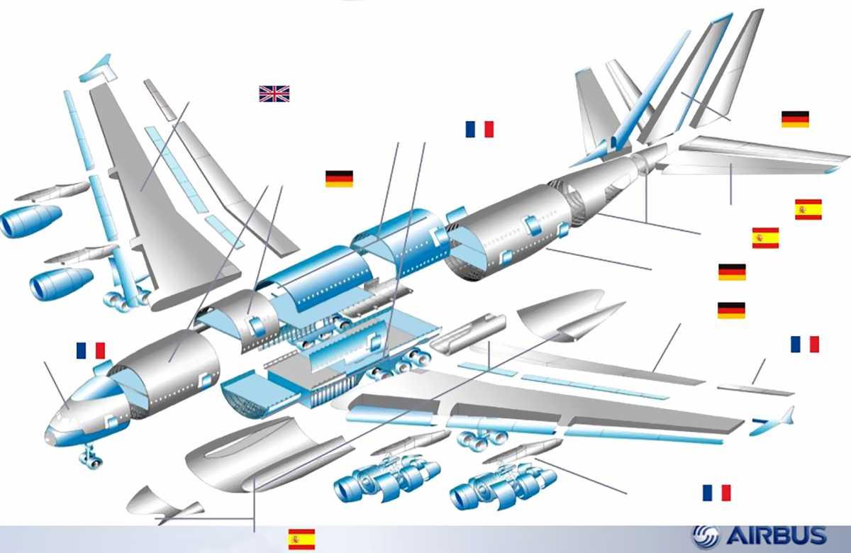 Airbus а330-300: обзор самолета, схема салона и лучшие места