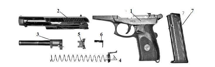 Спс (пистолет) википедия