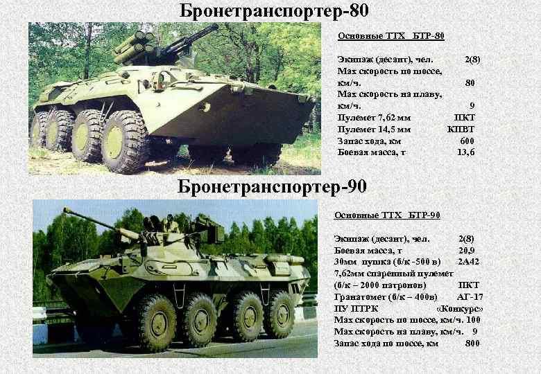Бронетранспортер бтр-90 «росток» | армии и солдаты. военная энциклопедия
