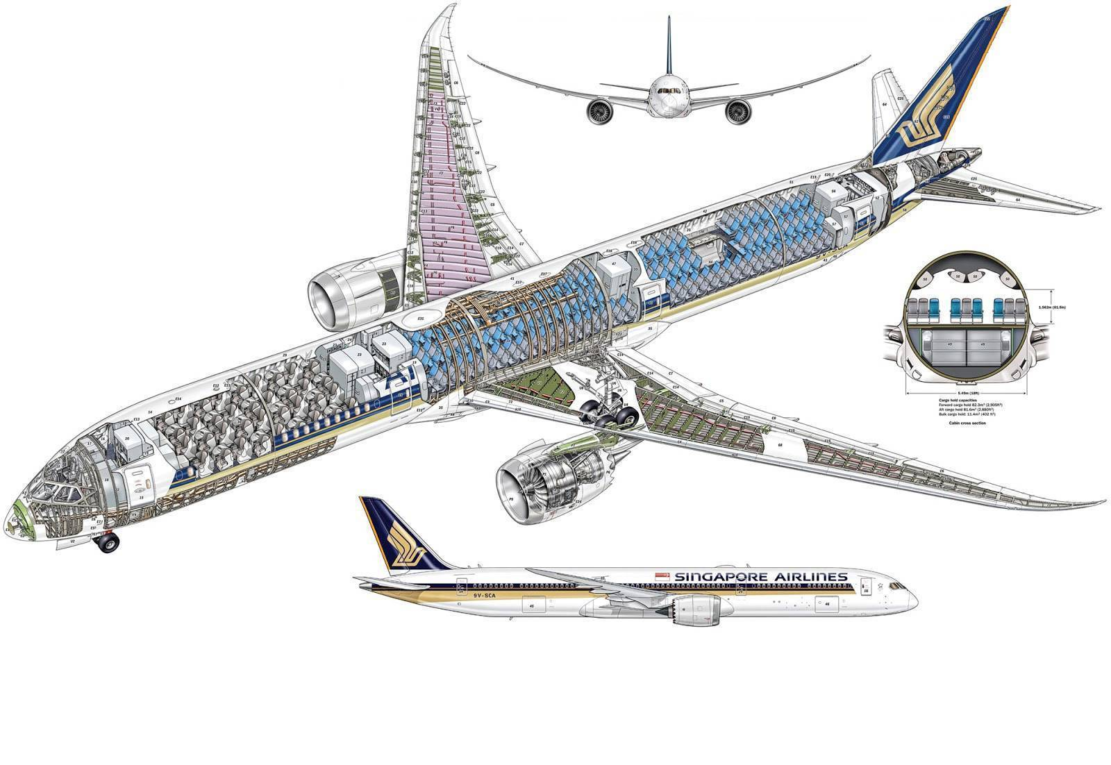Боинг 787 википедия