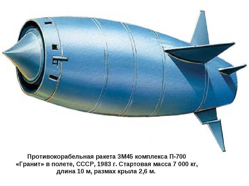 П-700 «гранит» — википедия. что такое п-700 «гранит»