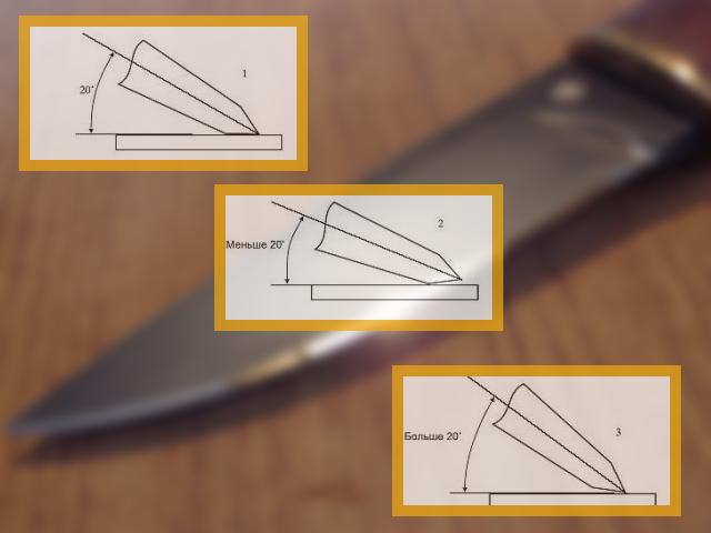 Как провести заточку ножей своими руками?