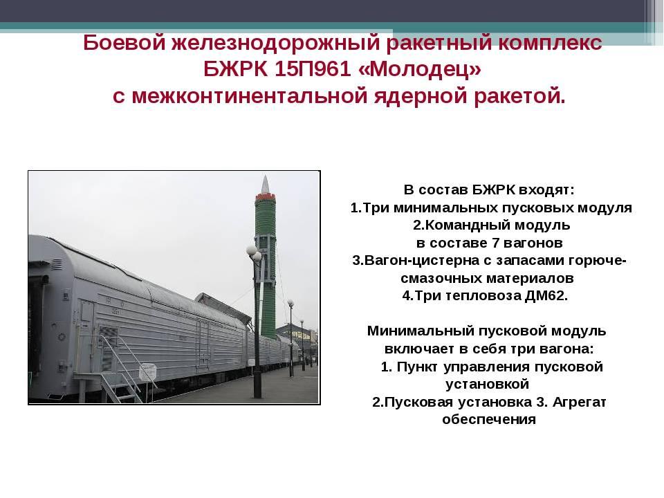 Боевой железнодорожный ракетный комплекс - вики