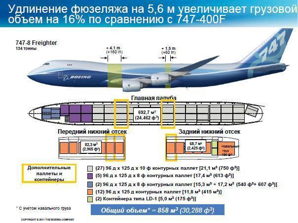 Boeing 747: модификации, характеристики, обзор салона, компании-эксплуатанты