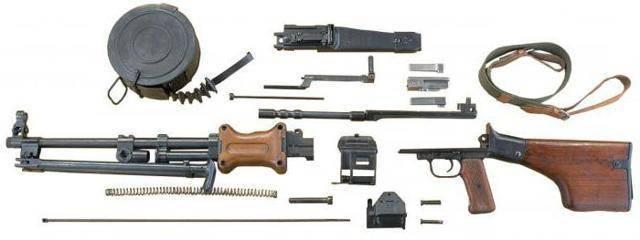 Ручной пулемет дегтярева (рпд)