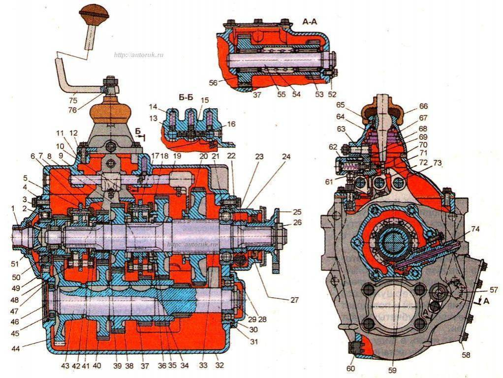 Коробка передач зил-130 и ее свойства