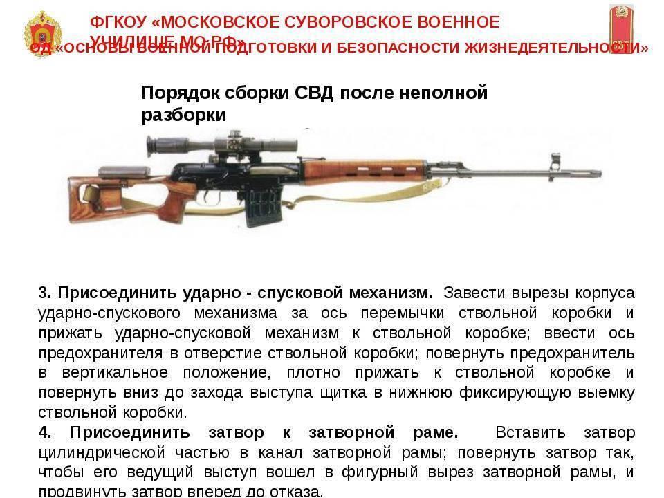 Снайперская винтовка драгунова - dragunov sniper rifle
