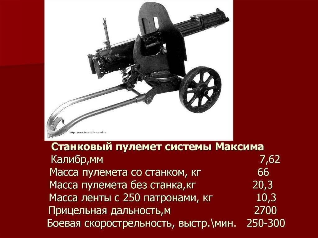 Пулемёт максима образца 1910 года — википедия