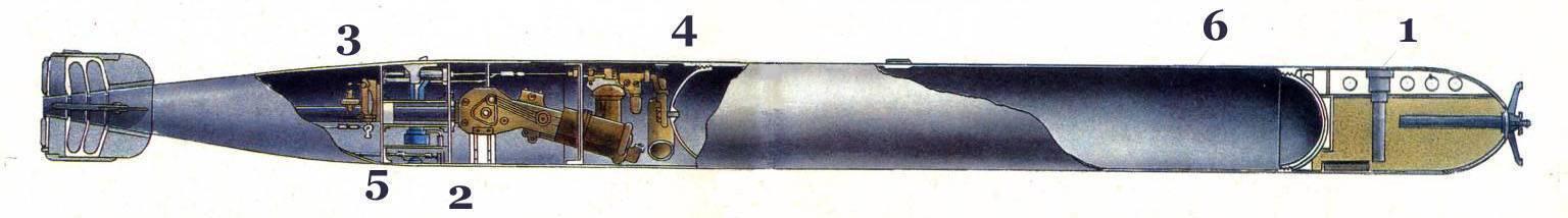 Какой могла быть механизированная дивизия образца 1939 года
