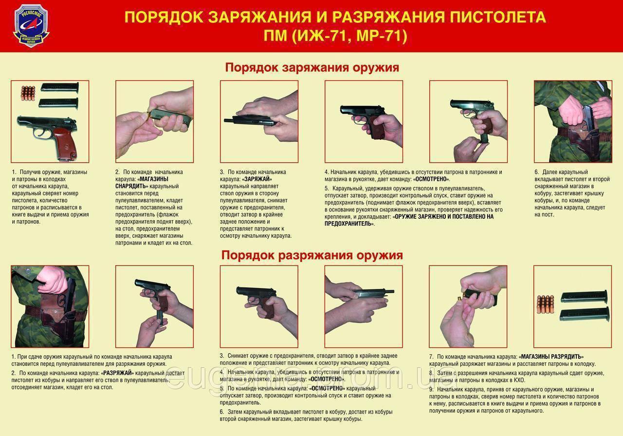 Меры безопасности при стрельбе из пистолета
